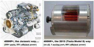 Motor CI vs Motor VE